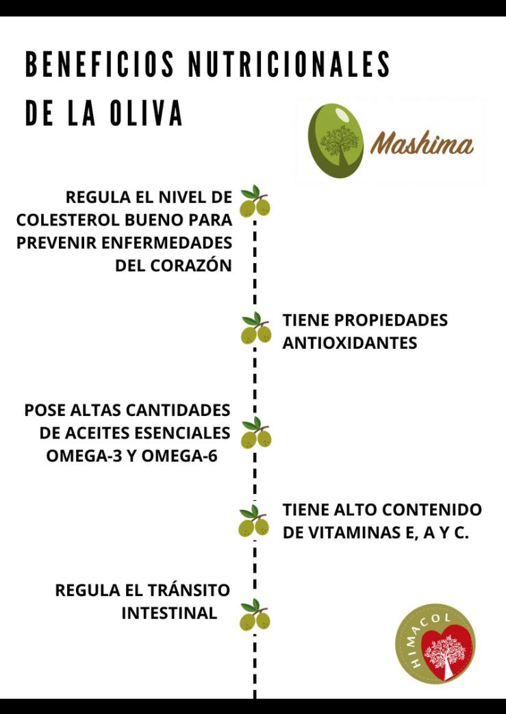 Beneficios de la Oliva Mashima Himacol